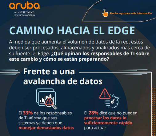 Edge Infographic ES